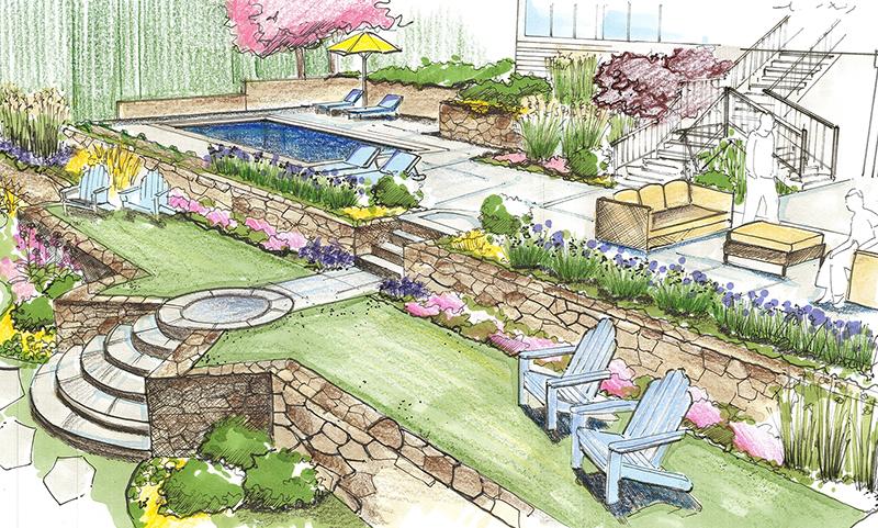Dld Diploma In Landscape Designing